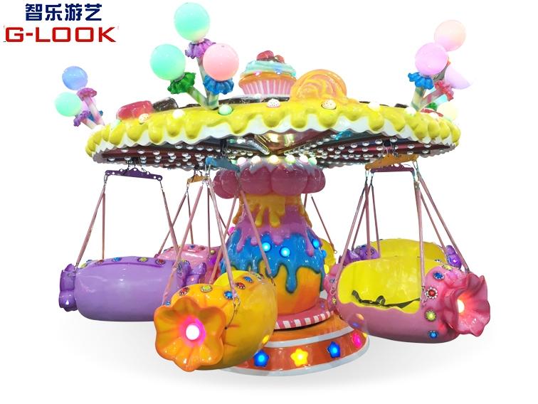Candy wheeling